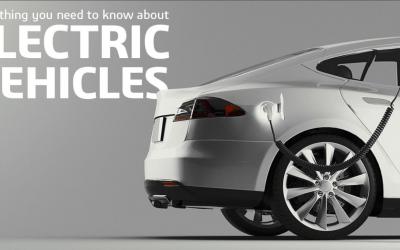 Tendances de la conception des véhicules électriques que vous devez connaître